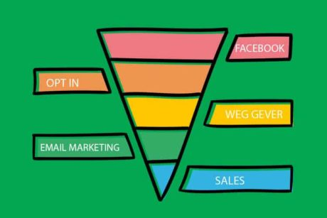 Leer alles over het succesvol opzetten van marketing funnels